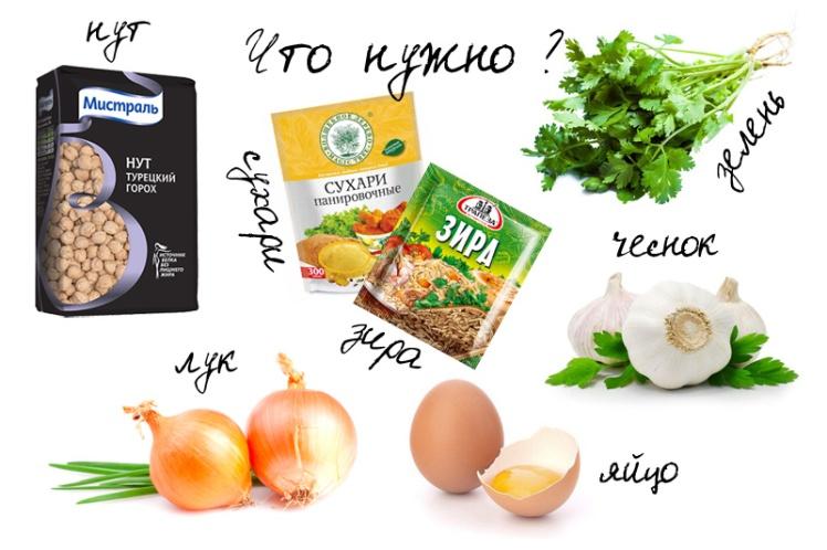 фалафель рецепт